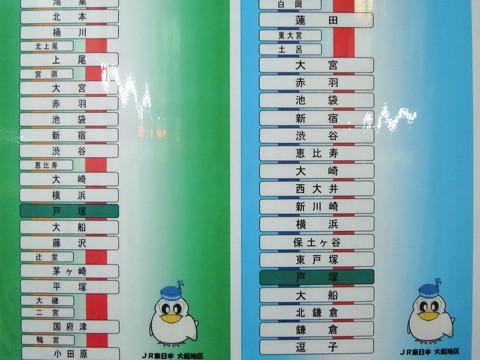 戸塚駅の湘南新宿ライン
