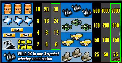 free Black Gold Rush slot game symbols