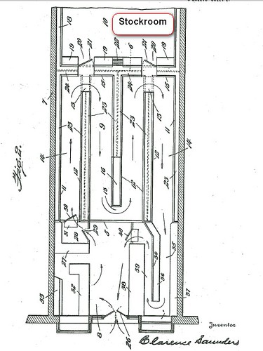 1917 Oct 9 Clarence Saunders Piggly Wiggly Patent drawing 2 ...