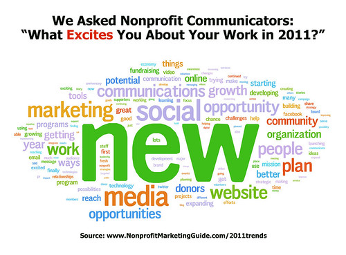What Excites You about Your Work in 2011