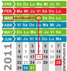 mini_calendar_2011_planetahuevo_ES_funcionamiento