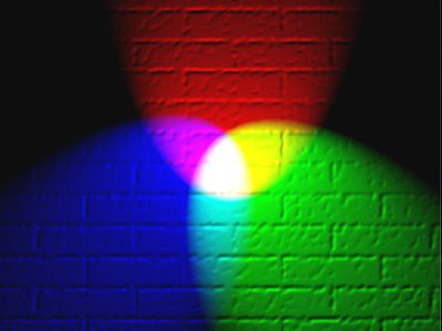 rgb_additive_mixing