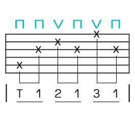吉他指法練習 Slow Soul 2