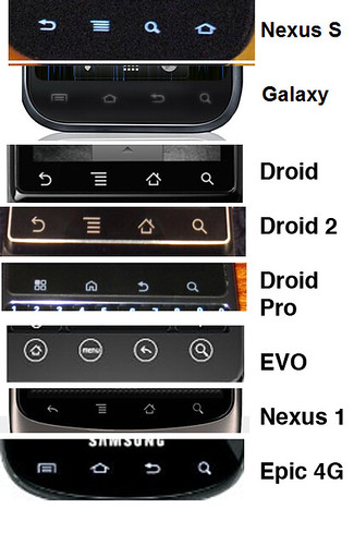 Android Button Comparison