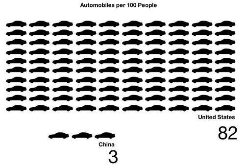 automobilepicfinal