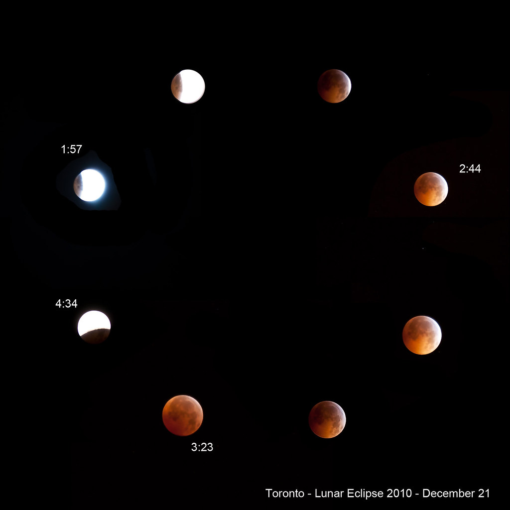 Phases of the Eclipse
