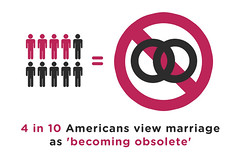 Marriage in America in 2010