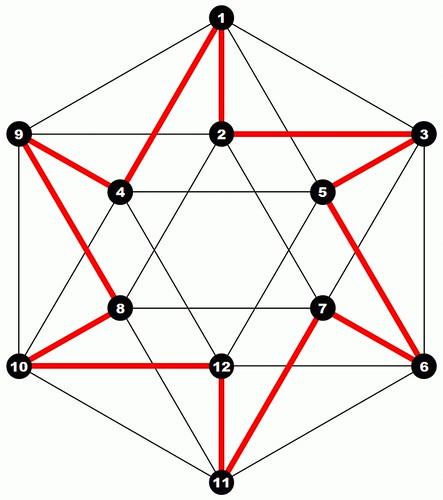 icosahedron_hamiltonians_hexagonal_5a9fd25