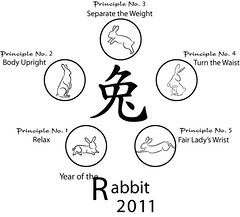 Rabbits Circle Staggard 2 (OnTask) Tags: rabbit lady turn relax body character year chinese fair waist goals wrist zodiac upright taichi weight astrology principles separate