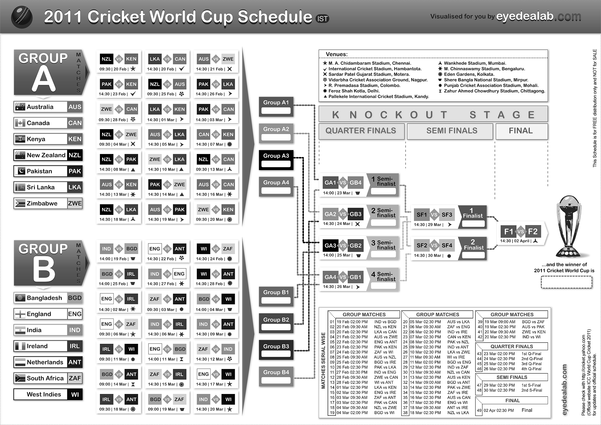 image about World Cup Printable Schedule named ICC Cricket World-wide Cup 2011 Agenda