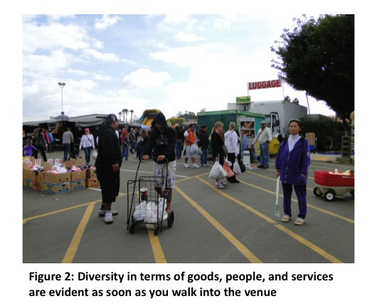 Public Markets: Non-Economic Venues and Intangible Sources for Community Building