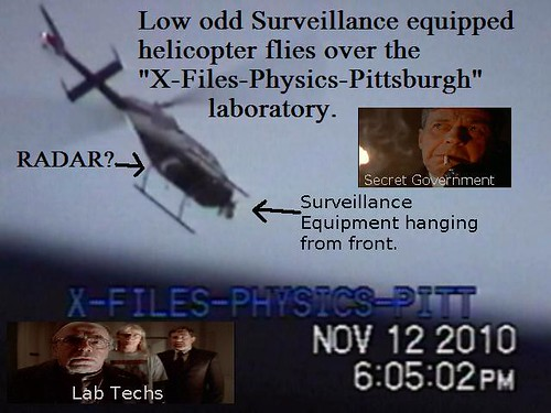 Low Surveillance helicopter flyover XFPP Lab RADAR, EO, IR, Camera??