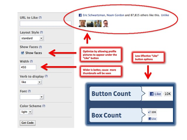 Optimizing Facebook Like Buttons