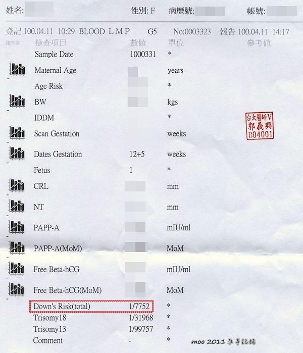 小小手唐氏初期報告-0414 唐氏初期報告