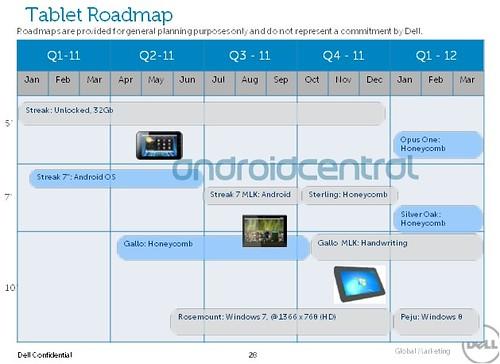 Dell's Tablet Roadmap Leaked