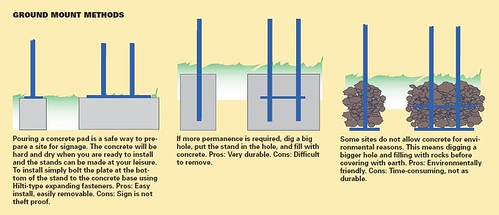 Blog Picture of Monument Install Methods