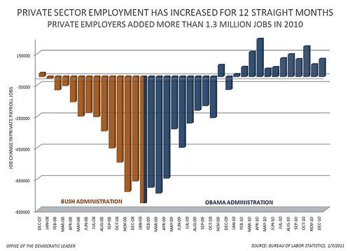 chart_jobs2