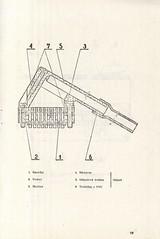 DT105S -- Dokumentace -- Strana 19