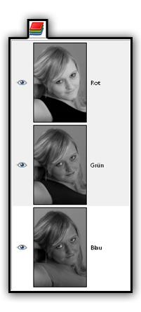 GIMP-Kanäle