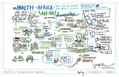 mHealth whiteboard