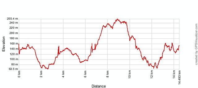 14/03/2011 Hot&Hard Trail/Road Run