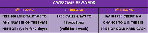 Celcom Reload Frequency - Awesome Rewards