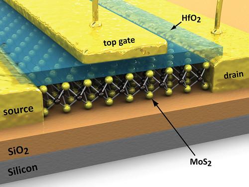 Nuevo semiconductor consume 100.000 veces menos energía que el silicio | Noticias de ecologia y medio ambiente