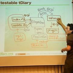 testable tDiaryの解説をする@kakutani さん。