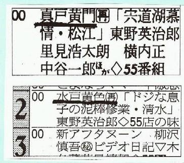 水戸黄門 画像44