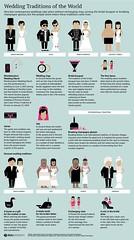 Bruce_Slaton-bruce@BruceSlaton (12) (bruceslayton) Tags: divorce marriage statistics pitemarriage reason why unsteady bruceslaton pite education