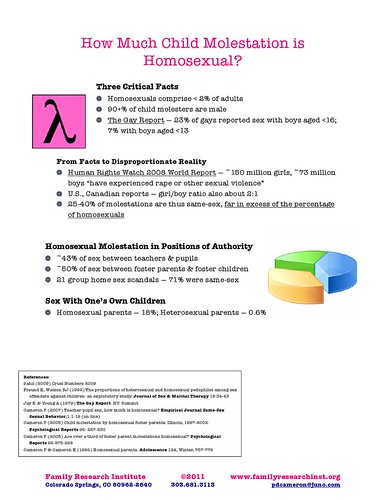 Homosexualii și molestarea copiilor