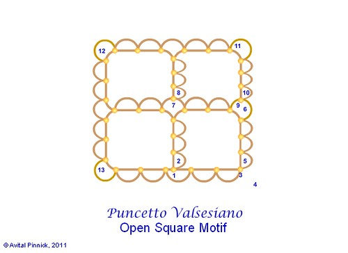 Puncetto Valsesiano: Open Squares