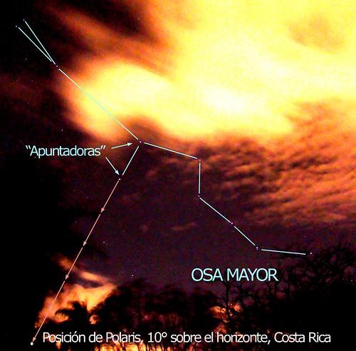 Osa Mayor apuntando hacia Polaris, con nubes de fondo y palmeras en el horizonte
