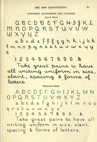 Specimen Alphabets and Figures