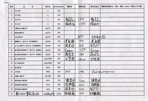 20110319 日本震災星巴克同好義拍會_義拍清冊_06