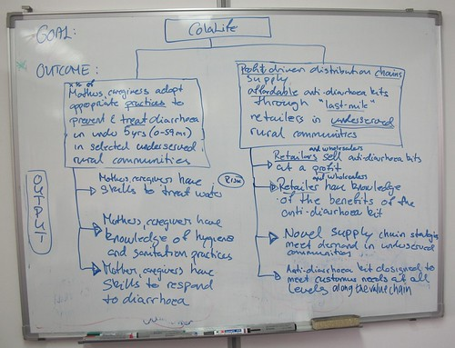 The ColaLife 'Results Framework'