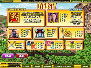 free Dynasty slot mini symbol