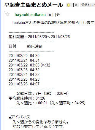 20110327_hayaoki