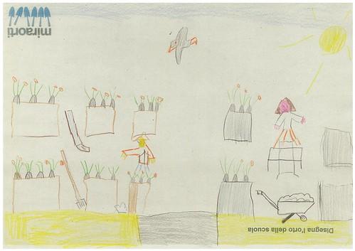 Disegna l'orto della scuola 2B 3