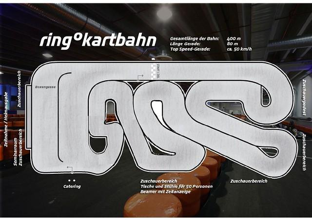 German Race Track - Kee Klamp Railing