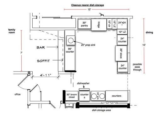 small kitchen layout advice please - Kitchens Forum - GardenWeb