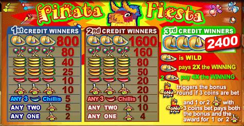 free Pinata Fiesta slot game symbols