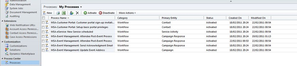 After CRM Costomer Import auto activated