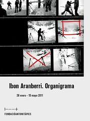 Ibon Aranberri