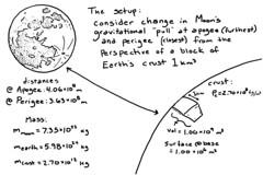 MoonMath02