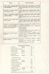 DT105S -- Dokumentace -- Strana 13