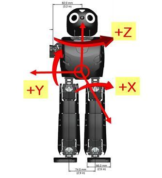 Gyroscope_axis