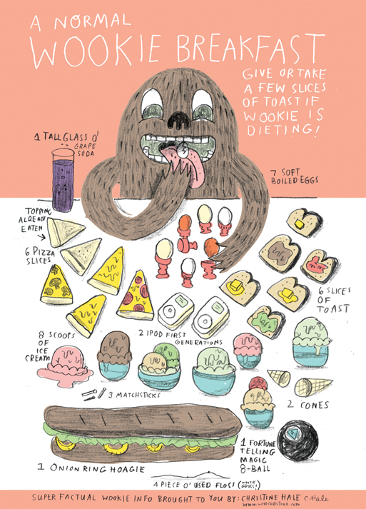 WOOKIE BREAKFAST