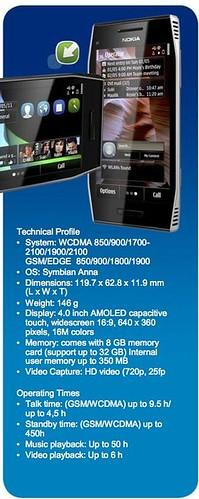 Nokia X7 Data Sheet 2