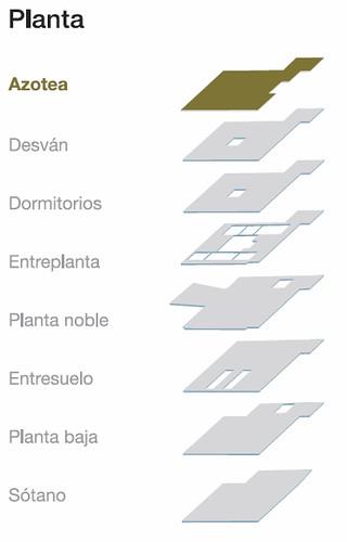 Planta - Palau Guell